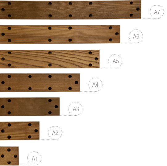 Sizes of boards